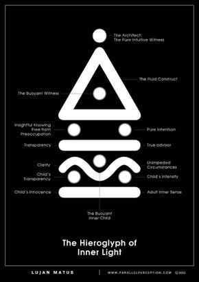 Hieroglyphsa3_innerlight